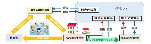 民泊観光庁.jpg